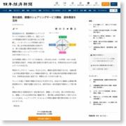 豊田通商、建機のシェアリングサービス開始 遊休資産を活用 – 日本経済新聞
