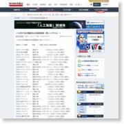 <11月07日の陽線包み足達成銘柄(買いシグナル)> – minkabu PRESS