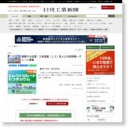 挑戦する企業/三井造船(13)巨人との攻防戦−クレーン事業 – 日刊工業新聞