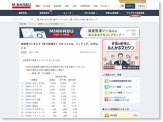 信用残ランキング【売り残減少】 マネックスG、ティアック、みずほFG – minkabu PRESS